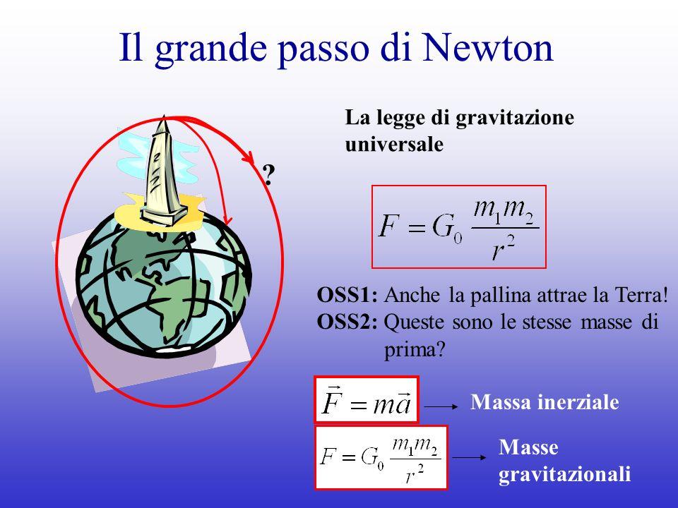 Il grande passo di Newton ? La legge di gravitazione universale OSS1: Anche la pallina attrae la Terra! OSS2: Queste sono le stesse masse di prima? Ma
