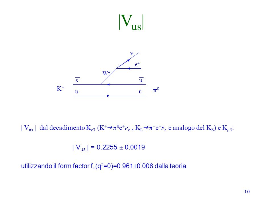 10 | V us | dal decadimento K e3 (K + 0 e + e, K L e + e e analogo del K S ) e K 3 : | V us | = 0.2255 0.0019 utilizzando il form factor f + (q 2 =0)=