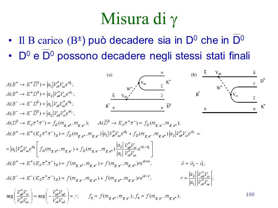 100 Misura di Il B carico (B ± ) può decadere sia in D 0 che in D 0 D 0 e D 0 possono decadere negli stessi stati finali
