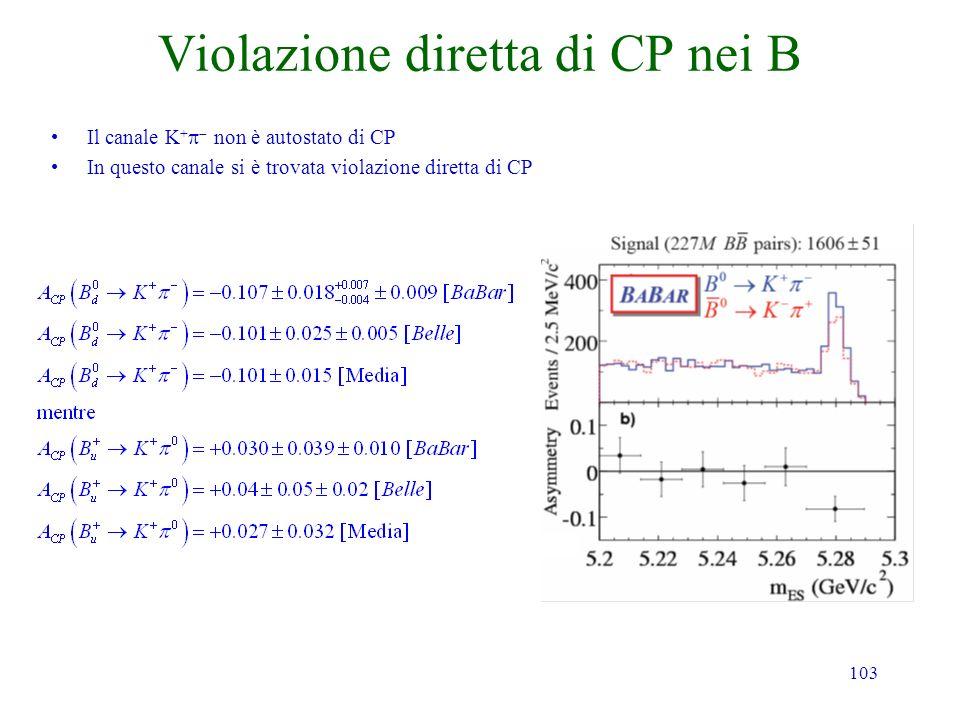 103 Violazione diretta di CP nei B Il canale K + non è autostato di CP In questo canale si è trovata violazione diretta di CP