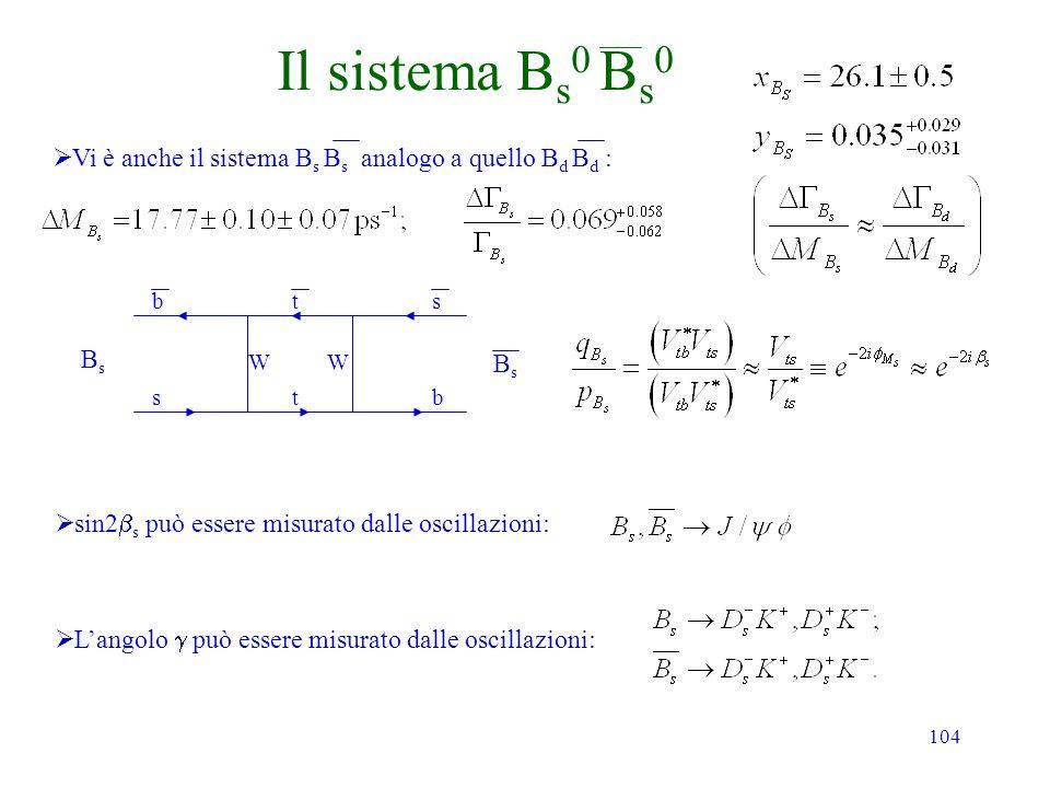 104 Il sistema B s 0 B s 0 Vi è anche il sistema B s B s analogo a quello B d B d : Langolo può essere misurato dalle oscillazioni: sin2 s può essere