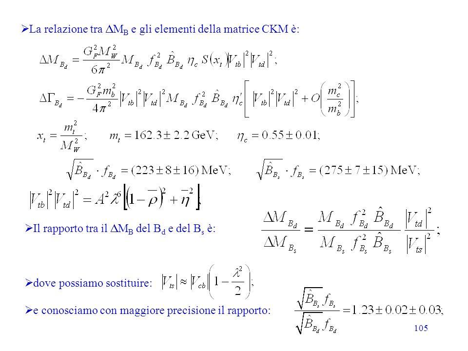 105 La relazione tra M B e gli elementi della matrice CKM è: Il rapporto tra il M B del B d e del B s è: dove possiamo sostituire: e conosciamo con ma