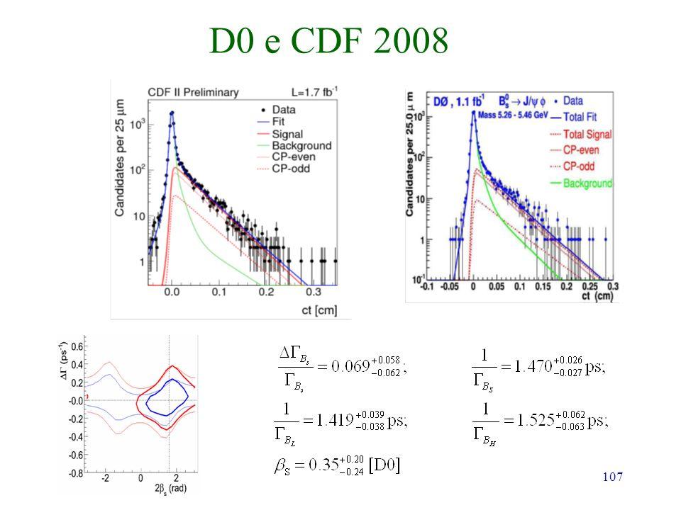 107 D0 e CDF 2008