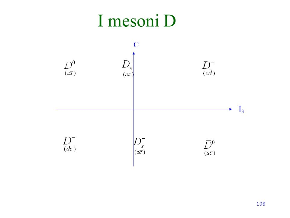 108 I mesoni D C I3I3
