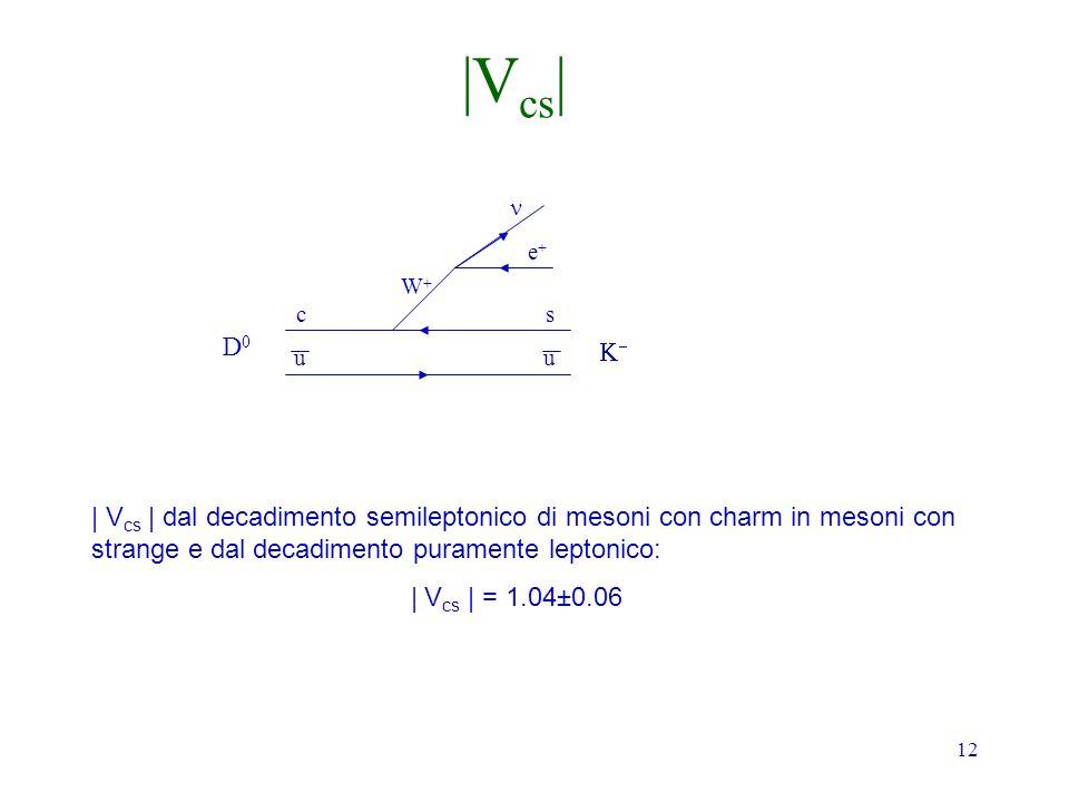 12 | V cs | dal decadimento semileptonico di mesoni con charm in mesoni con strange e dal decadimento puramente leptonico: | V cs | = 1.04±0.06 |V cs
