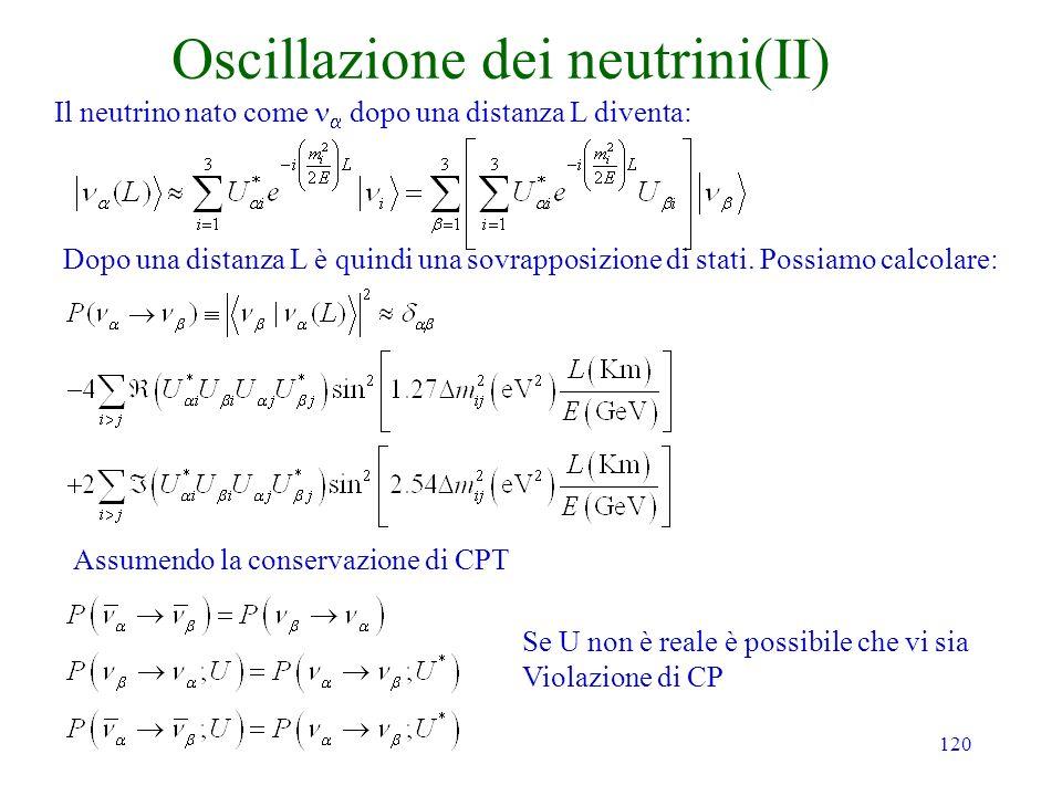120 Oscillazione dei neutrini(II) Dopo una distanza L è quindi una sovrapposizione di stati. Possiamo calcolare: Assumendo la conservazione di CPT Il