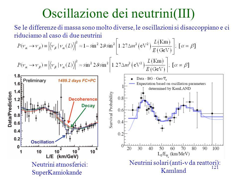 121 Oscillazione dei neutrini(III) Se le differenze di massa sono molto diverse, le oscillazioni si disaccoppiano e ci riduciamo al caso di due neutri