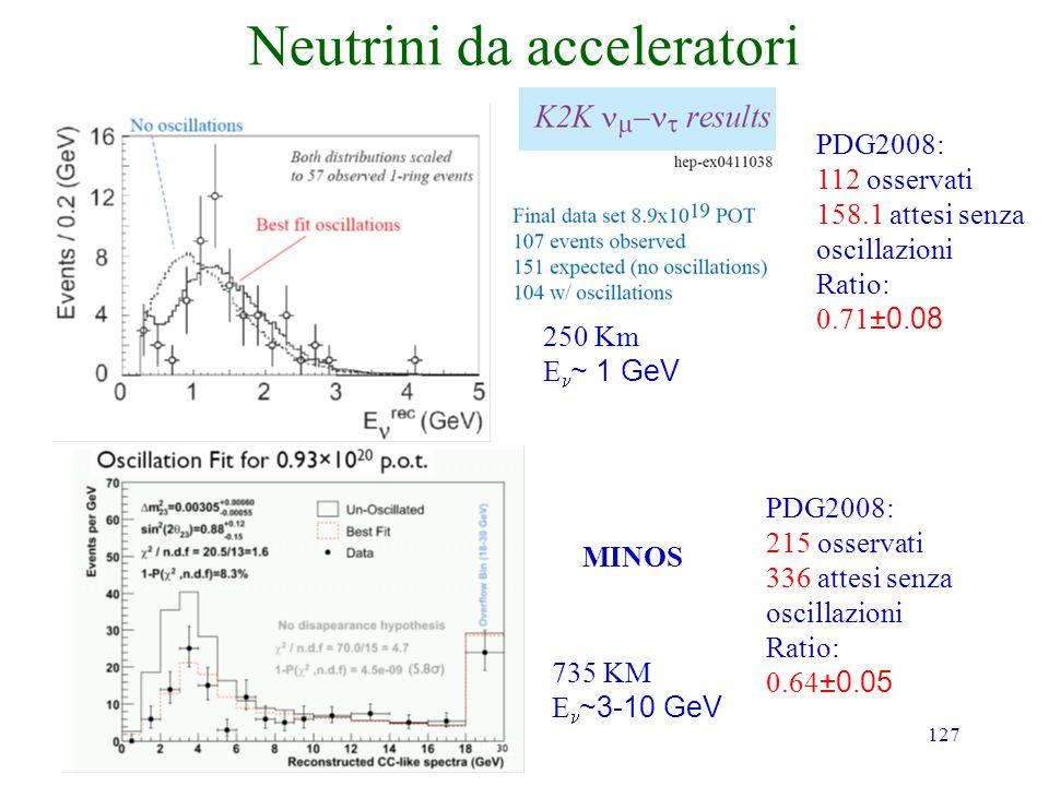 127 Neutrini da acceleratori 735 KM E ~3-10 GeV 250 Km E ~ 1 GeV MINOS PDG2008: 112 osservati 158.1 attesi senza oscillazioni Ratio: 0.71 ±0.08 PDG200