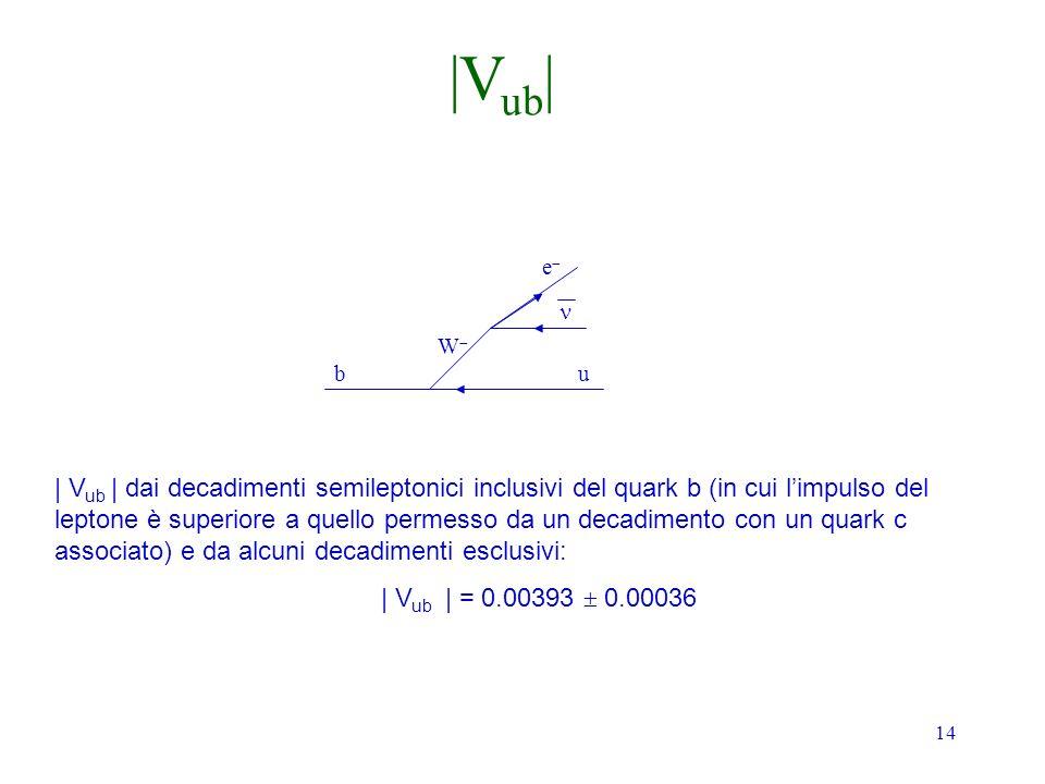 14 bu W e | V ub | dai decadimenti semileptonici inclusivi del quark b (in cui limpulso del leptone è superiore a quello permesso da un decadimento co