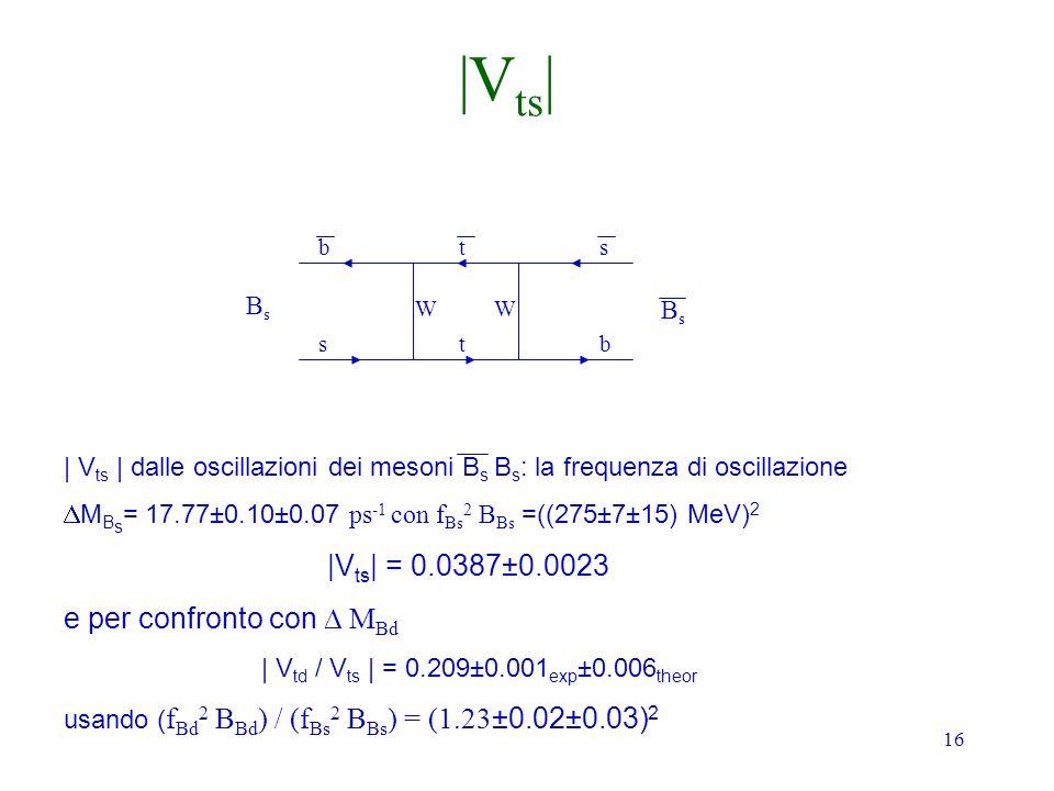 16 BsBs BsBs b s t t s b | V ts | dalle oscillazioni dei mesoni B s B s : la frequenza di oscillazione M B s = 17.77±0.10±0.07 ps -1 con f Bs 2 B Bs =