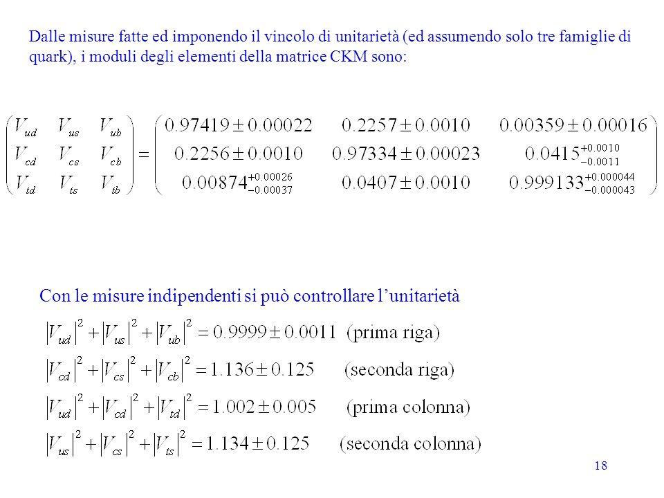 18 Dalle misure fatte ed imponendo il vincolo di unitarietà (ed assumendo solo tre famiglie di quark), i moduli degli elementi della matrice CKM sono: