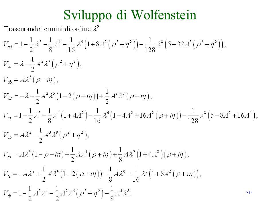 30 Sviluppo di Wolfenstein