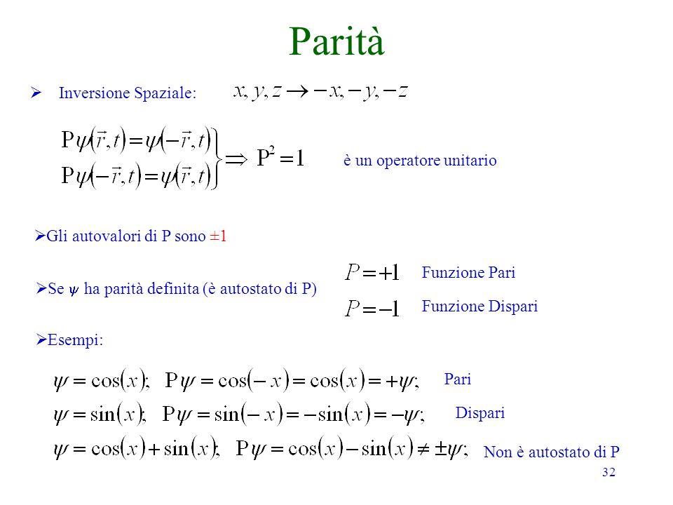32 Parità Inversione Spaziale: è un operatore unitario Gli autovalori di P sono ±1 Se ha parità definita (è autostato di P) Funzione Pari Funzione Dis