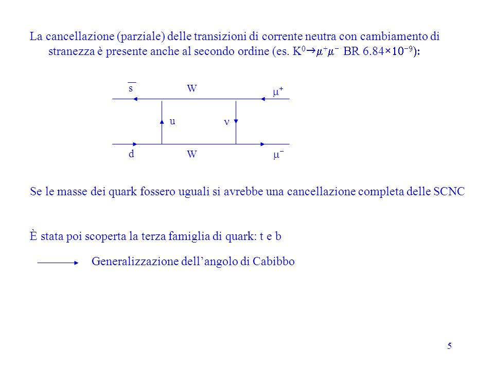 6 La lagrangiana dinterazione per le correnti cariche deboli si può scrivere: rappresenta uno dei tre doppietti left handed dei quark Il settore di massa della lagrangiana non è in generale diagonale: e sono due matrici 3×3: dove