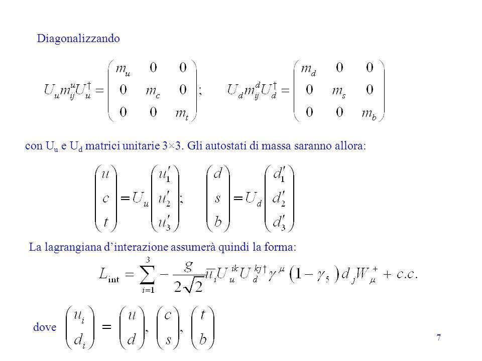 7 Diagonalizzando con U u e U d matrici unitarie 3×3. Gli autostati di massa saranno allora: La lagrangiana dinterazione assumerà quindi la forma: dov