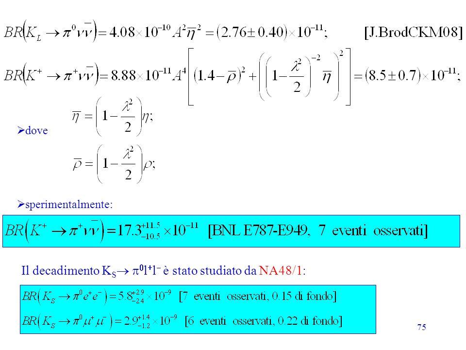 75 sperimentalmente: dove Il decadimento K S l l è stato studiato da NA48/1: