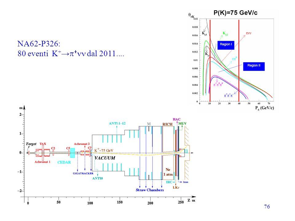 76 NA62-P326: 80 eventi K + dal 2011....