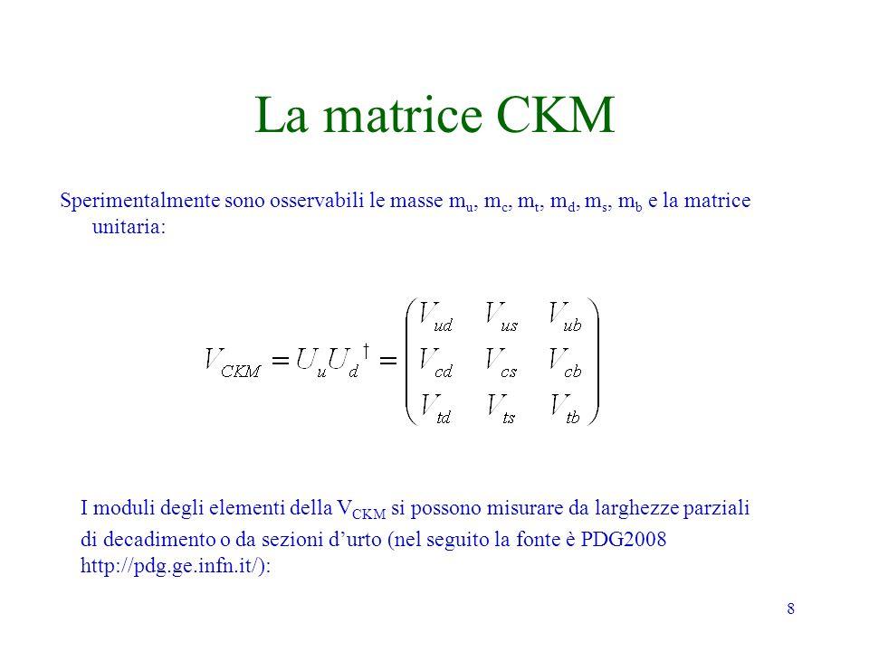 8 La matrice CKM Sperimentalmente sono osservabili le masse m u, m c, m t, m d, m s, m b e la matrice unitaria: I moduli degli elementi della V CKM si