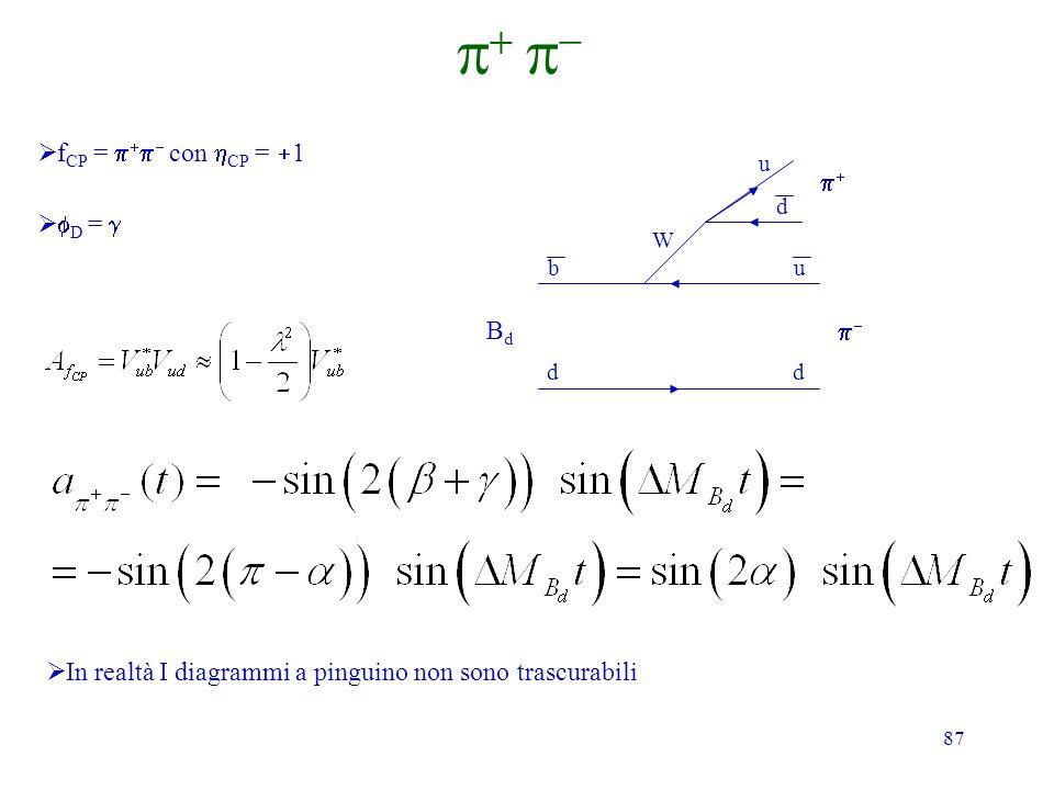 87 f CP = con CP = 1 D = BdBd b d u d W u d In realtà I diagrammi a pinguino non sono trascurabili