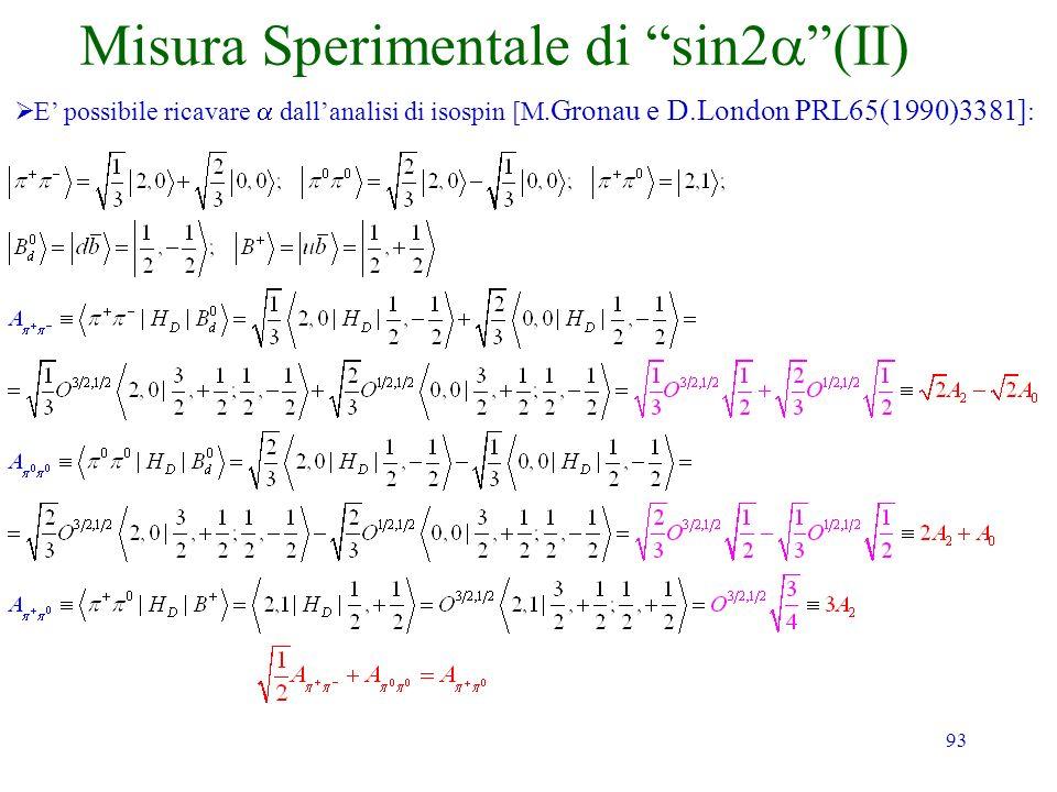 93 Misura Sperimentale di sin2 (II) E possibile ricavare dallanalisi di isospin [M. Gronau e D.London PRL65(1990)3381] :