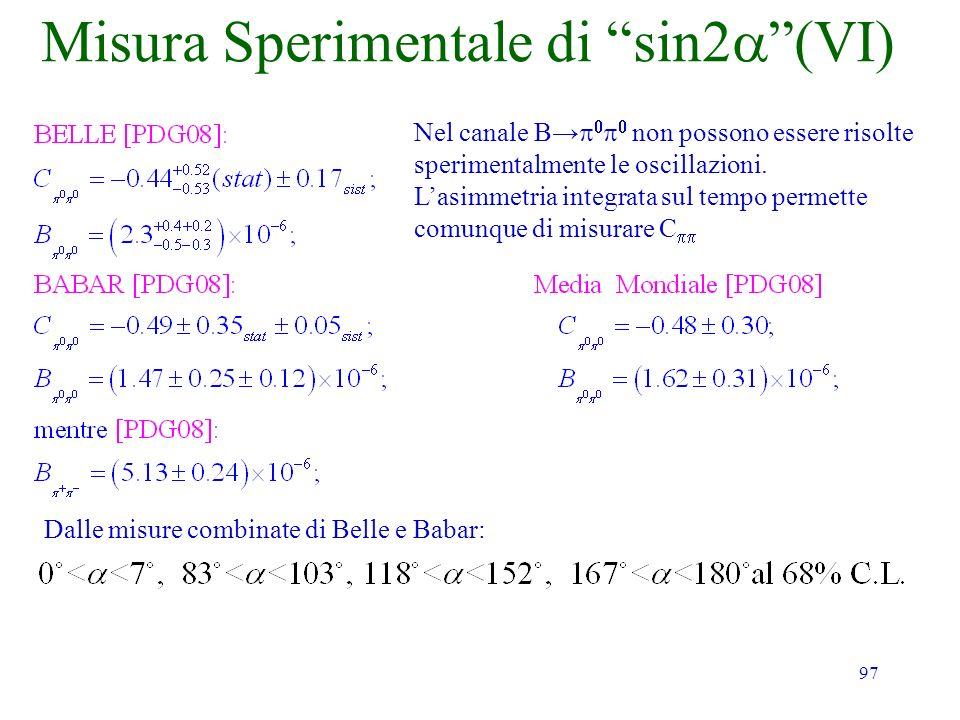 97 Misura Sperimentale di sin2(VI) Nel canale B non possono essere risolte sperimentalmente le oscillazioni. Lasimmetria integrata sul tempo permette