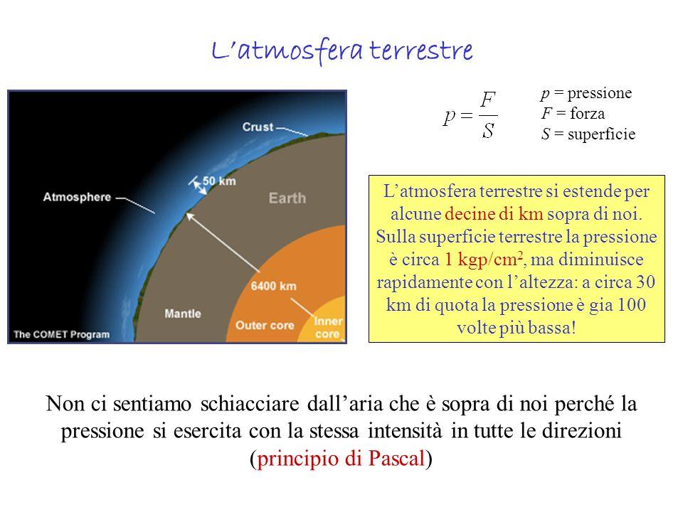 Latmosfera terrestre Latmosfera terrestre si estende per alcune decine di km sopra di noi. Sulla superficie terrestre la pressione è circa 1 kgp/cm 2,