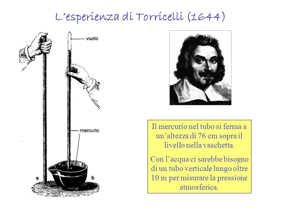 Lesperienza di Torricelli (1644) Il mercurio nel tubo si ferma a unaltezza di 76 cm sopra il livello nella vaschetta. Con lacqua ci sarebbe bisogno di