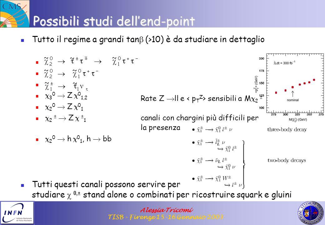 Alessia Tricomi TISB - Firenze 15-16 Gennaio 2003 Tutto il regime a grandi tan (>10) è da studiare in dettaglio 3 0 Z 0 1,2 2 0 Z 0 1 2 Z 1 canali con chargini più difficili per la presenza di nello stato finale 2 0 h 0 1, h bb Tutti questi canali possono servire per studiare stand alone o combinati per ricostruire squark e gluini Possibili studi dellend-point Rate Z ll e sensibili a M 2