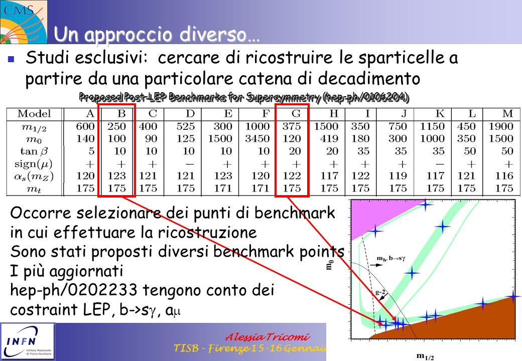 Alessia Tricomi TISB - Firenze 15-16 Gennaio 2003 Un approccio diverso… Studi esclusivi: cercare di ricostruire le sparticelle a partire da una particolare catena di decadimento Proposed Post-LEP Benchmarks for Supersymmetry (hep-ph/0106204) Occorre selezionare dei punti di benchmark in cui effettuare la ricostruzione Sono stati proposti diversi benchmark points I più aggiornati hep-ph/0202233 tengono conto dei costraint LEP, b->s, a