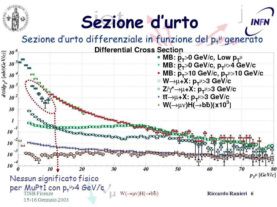 - TISB Firenze 15-16 Gennaio 2003 W( μν)H( bb)Riccardo Ranieri 6 Sezione durto Sezione durto differenziale in funzione del p t μ generato Nessun signi