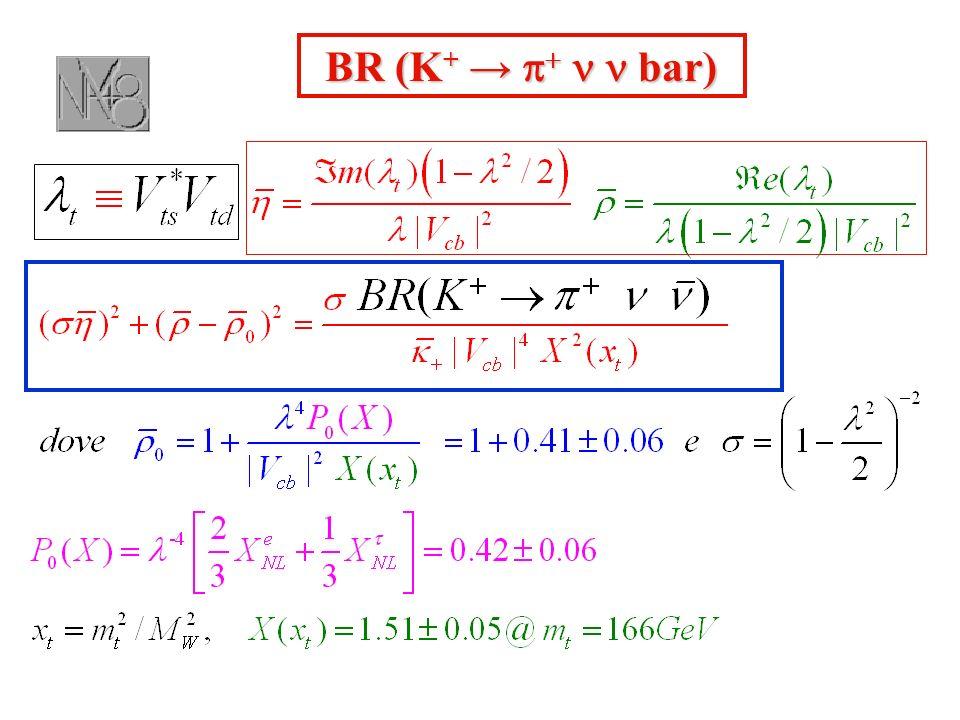 BR (K + bar)
