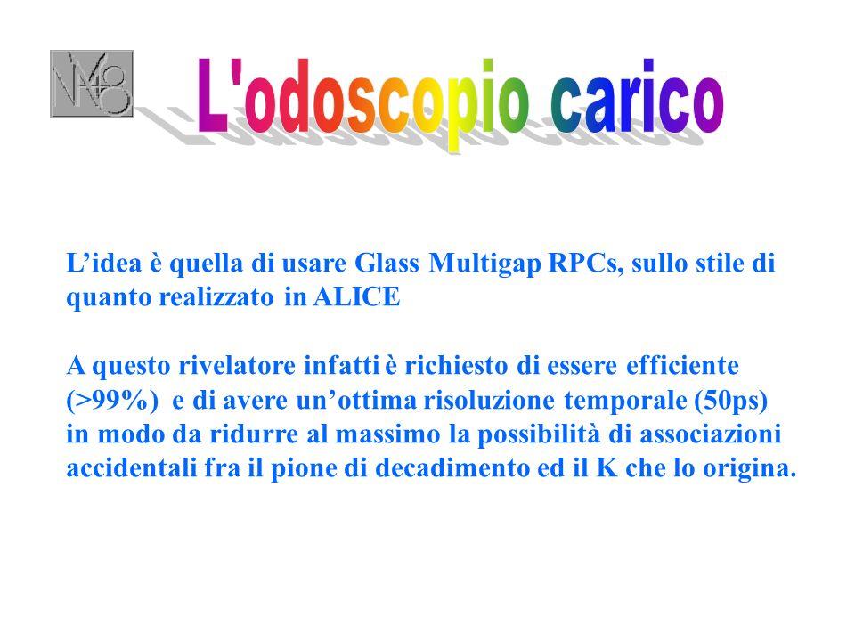 Lidea è quella di usare Glass Multigap RPCs, sullo stile di quanto realizzato in ALICE A questo rivelatore infatti è richiesto di essere efficiente (>