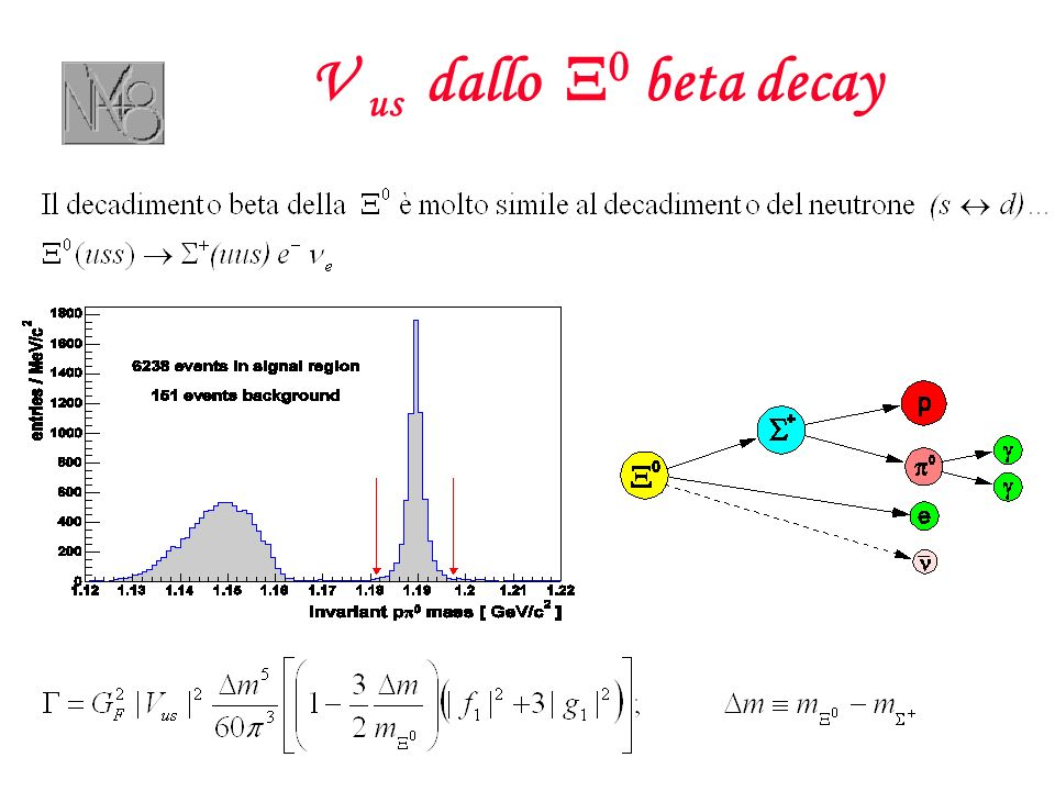 V us dallo beta decay