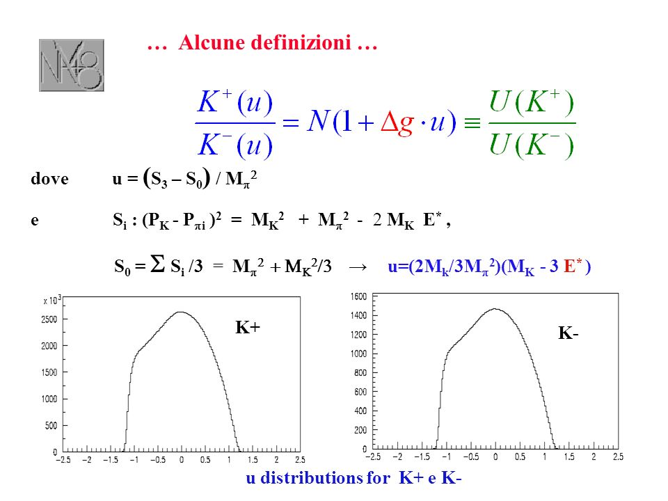 … Alcune definizioni … dove u = ( S 3 – S 0 ) / M e S i : (P K - P i ) 2 = M K 2 + M 2 - 2 M K E *, S 0 = S i /3 = M u=(2M k /3M 2 )(M K - 3 E * ) K+ K- u distributions for K+ e K-