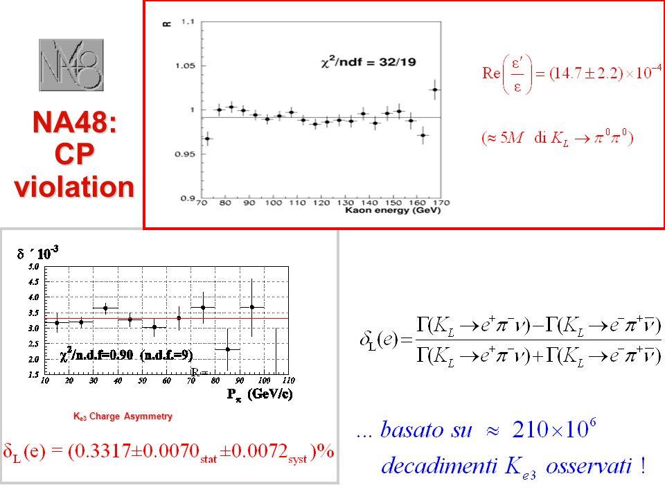 NA48: CP violation K e3 Charge Asymmetry
