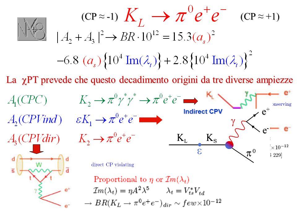 V us dal K 0 e3 BR(K L 3 ) = 0.1992±0.0070…