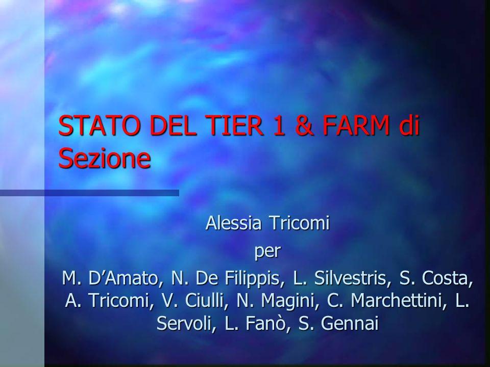 Alessia Tricomi TISB - Firenze 16/01/03 Sezione di BARI Risorse HW: Risorse HW: Stato attuale Stato attuale CPU: 18 GHz - PIII 4 da 800MHz e 5 da 1.200 MHz Dual Proc.