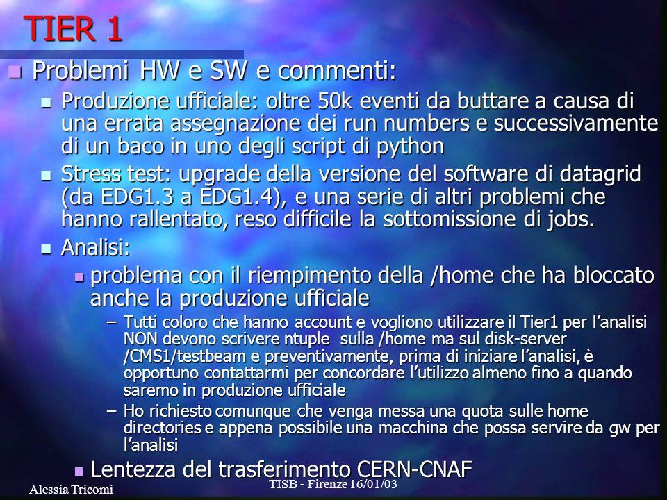 Alessia Tricomi TISB - Firenze 16/01/03 TIER 1 Problemi HW e SW e commenti: Problemi HW e SW e commenti: Produzione ufficiale: oltre 50k eventi da but