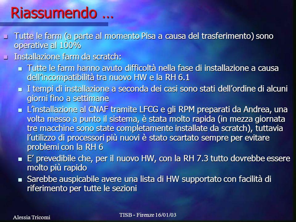 Alessia Tricomi TISB - Firenze 16/01/03 Riassumendo … Tutte le farm (a parte al momento Pisa a causa del trasferimento) sono operative al 100% Tutte l