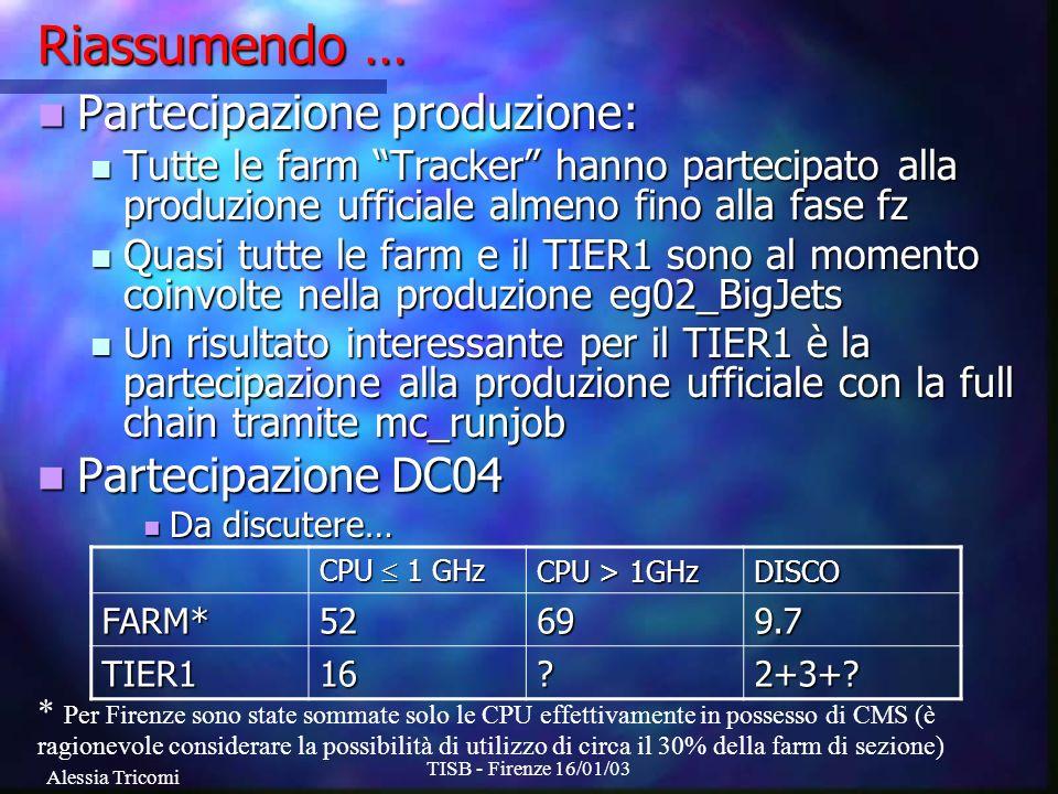 Alessia Tricomi TISB - Firenze 16/01/03 Riassumendo … Partecipazione produzione: Partecipazione produzione: Tutte le farm Tracker hanno partecipato al