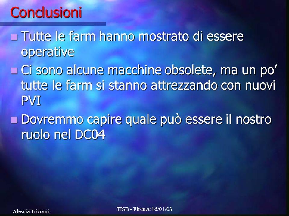 Alessia Tricomi TISB - Firenze 16/01/03 Conclusioni Tutte le farm hanno mostrato di essere operative Tutte le farm hanno mostrato di essere operative