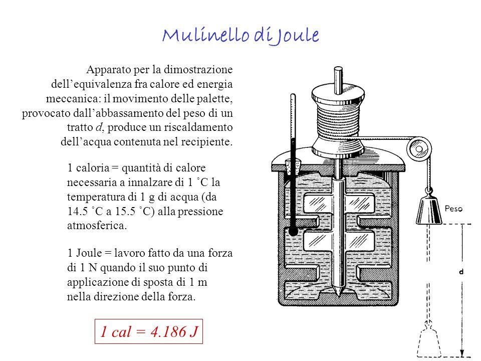 Mulinello di Joule 1 cal = 4.186 J Apparato per la dimostrazione dellequivalenza fra calore ed energia meccanica: il movimento delle palette, provocat