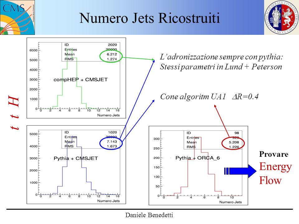 Daniele Benedetti Numero Jets Ricostruiti t t H Ladronizzazione sempre con pythia: Stessi parametri in Lund + Peterson Cone algoritm UA1 R=0.4 Provare Energy Flow