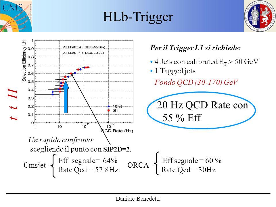 HLb-Trigger Daniele Benedetti Eff segnale= 64% Eff segnale = 60 % Rate Qcd = 57.8Hz Rate Qcd = 30Hz Fondo QCD (30-170) GeV 4 Jets con calibrated E T > 50 GeV 1 Tagged jets t t H 20 Hz QCD Rate con 55 % Eff Un rapido confronto: scegliendo il punto con SIP2D=2.