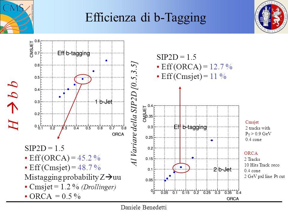 Efficienza di b-Tagging Cmsjet 2 tracks with P T > 0.9 GeV 0.4 cone ORCA 2 Tracks 10 Hits Track reco 0.4 cone 2 GeV pxl line Pt cut Al Variare della SIP2D [0.5,3.5] H b b Daniele Benedetti SIP2D = 1.5 Eff (ORCA) = 12.7 % Eff (Cmsjet) = 11 % SIP2D = 1.5 Eff (ORCA) = 45.2 % Eff (Cmsjet) = 48.7 % Mistagging probability Z uu Cmsjet = 1.2 % (Drollinger) ORCA = 0.5 %
