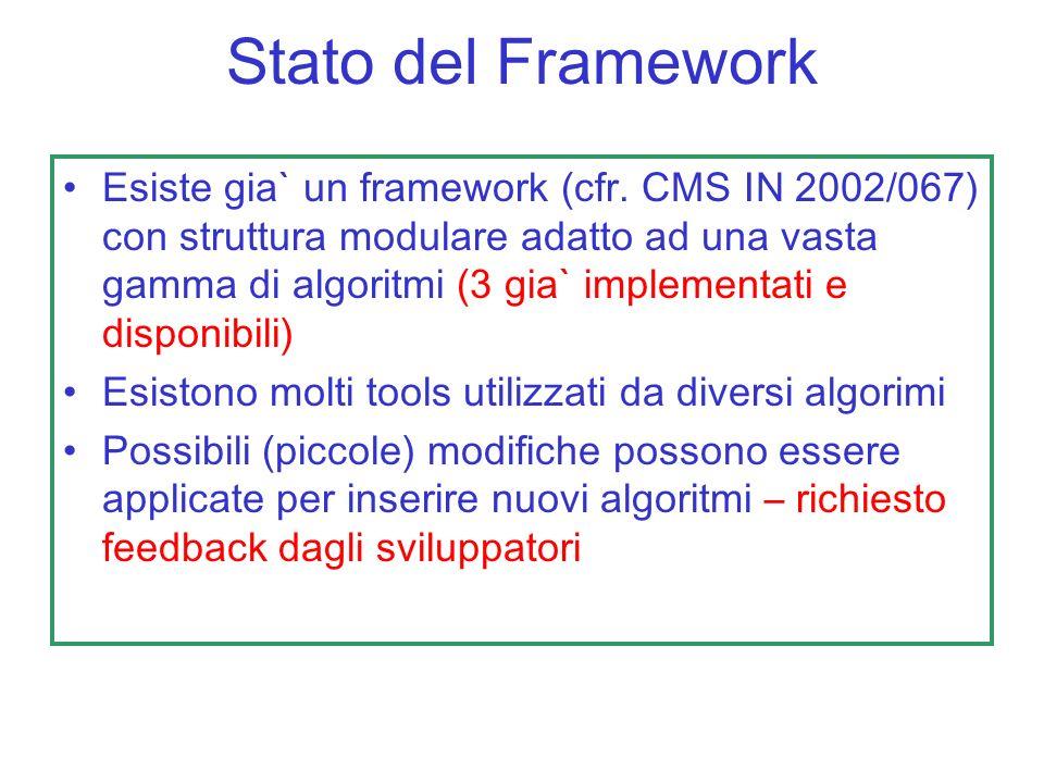 Esiste gia` un framework (cfr. CMS IN 2002/067) con struttura modulare adatto ad una vasta gamma di algoritmi (3 gia` implementati e disponibili) Esis