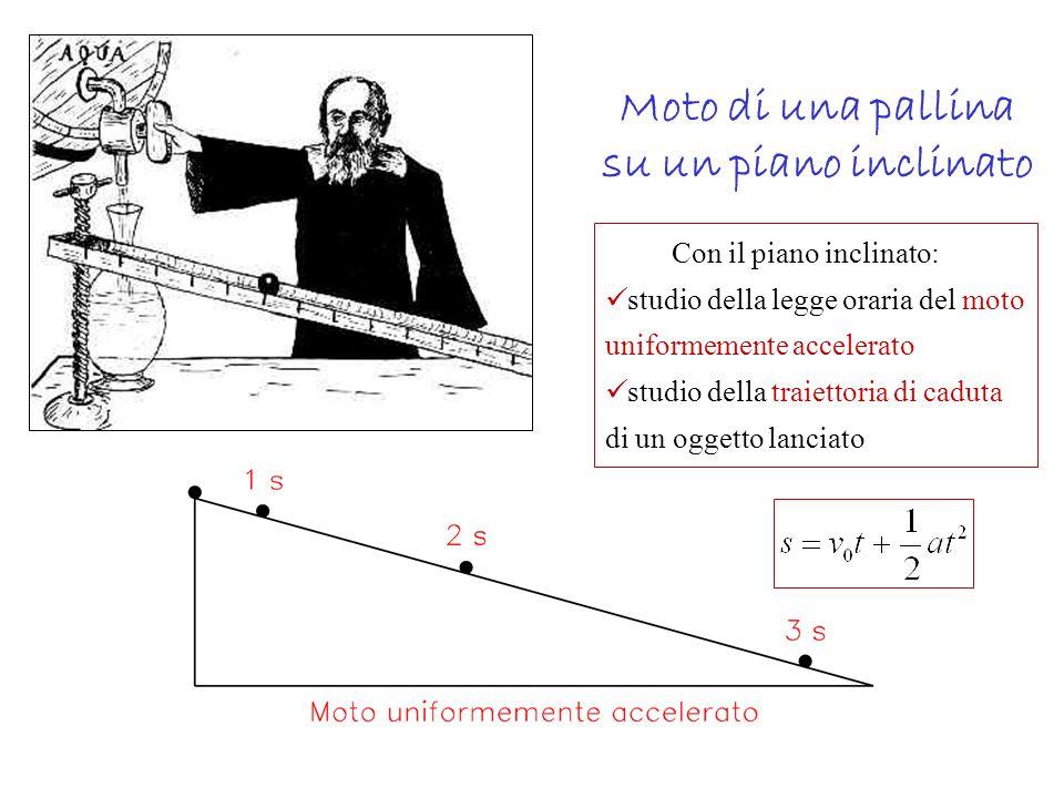 Moto di una pallina su un piano inclinato Con il piano inclinato: studio della legge oraria del moto uniformemente accelerato studio della traiettoria