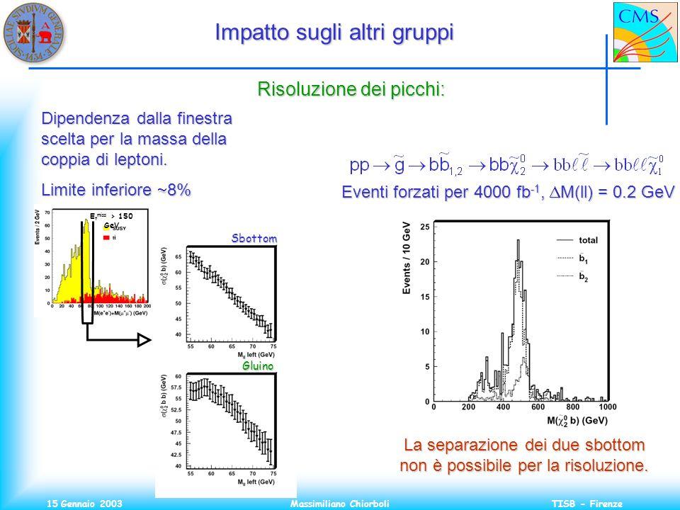 15 Gennaio 2003Massimiliano ChiorboliTISB - Firenze Impatto sugli altri gruppi Risoluzione dei picchi: Dipendenza dalla finestra scelta per la massa della coppia di leptoni.