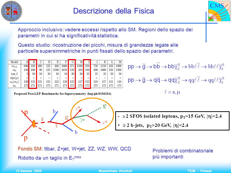 15 Gennaio 2003Massimiliano ChiorboliTISB - Firenze Descrizione della Fisica Approccio inclusivo: vedere eccessi rispetto allo SM. Regioni dello spazi