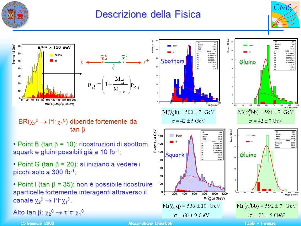 15 Gennaio 2003Massimiliano ChiorboliTISB - Firenze Descrizione della Fisica Point B (tan = 10): ricostruzioni di sbottom, squark e gluini possibili già a 10 fb -1 ; Point B (tan = 10): ricostruzioni di sbottom, squark e gluini possibili già a 10 fb -1 ; Point G (tan = 20): si iniziano a vedere i picchi solo a 300 fb -1 ; Point G (tan = 20): si iniziano a vedere i picchi solo a 300 fb -1 ; Point I (tan = 35): non è possibile ricostruire sparticelle fortemente interagenti attraverso il canale 2 0 l + l - 1 0.